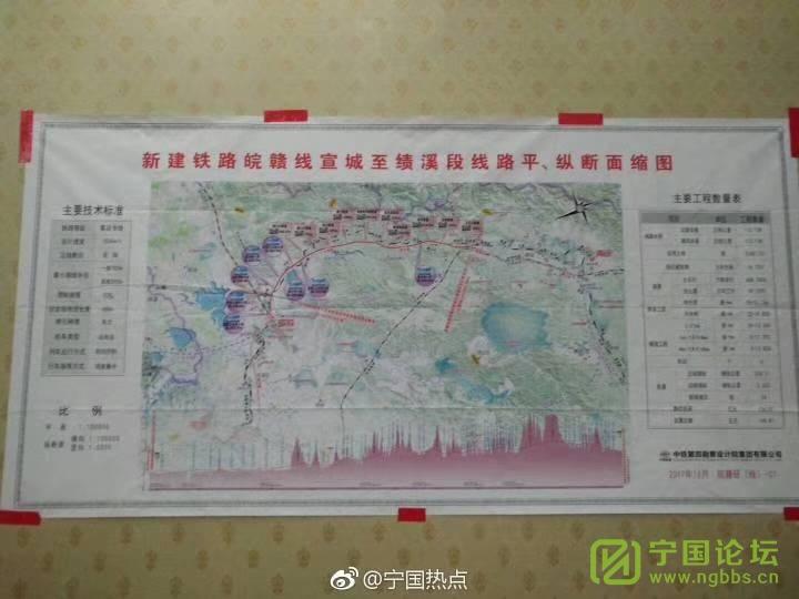 宁国高铁最新进展 - 宁国论坛 - 113400srgmq4xtnrr3qqn6.jpg