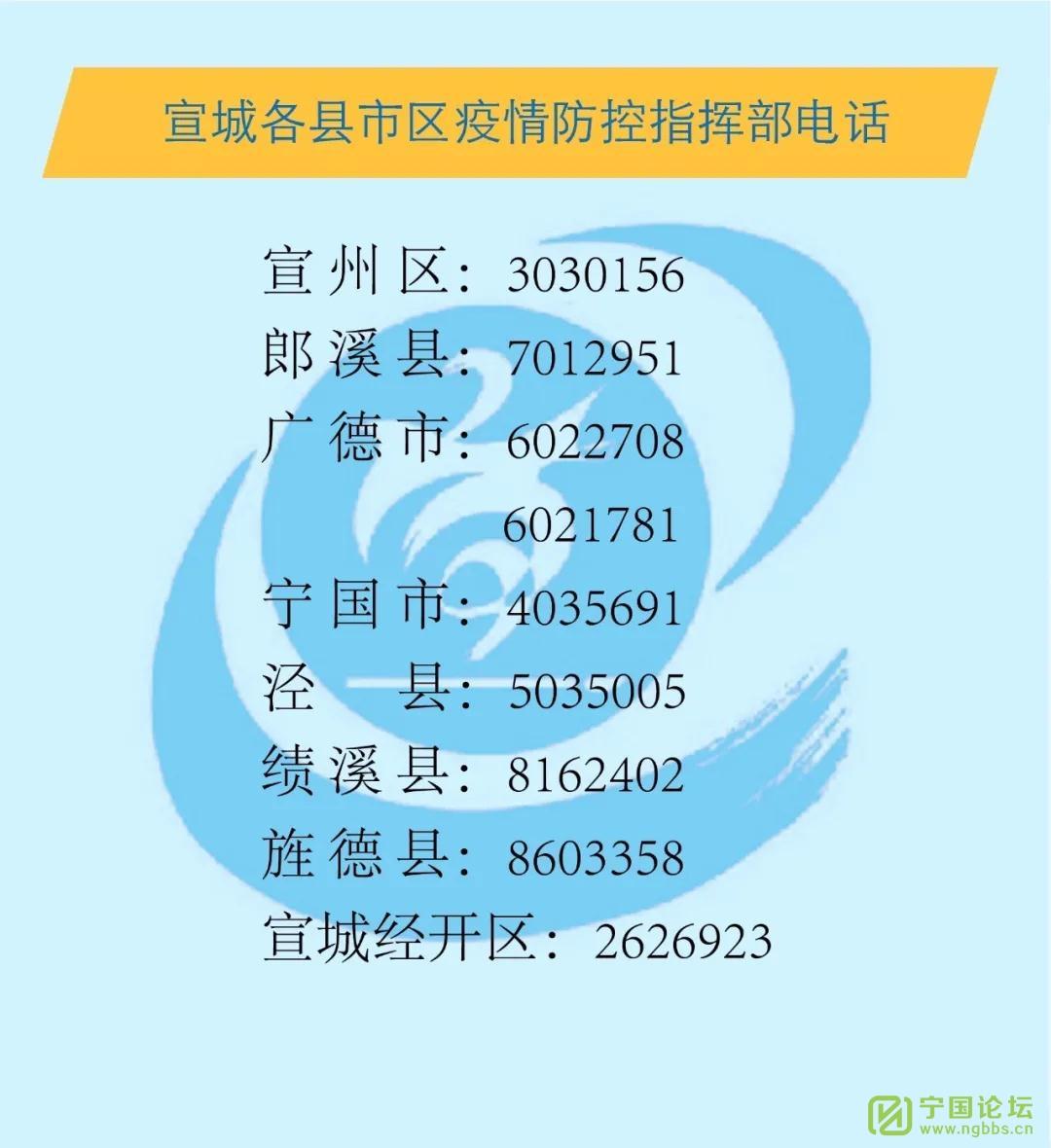 宣城各县市区疫情防控指挥部电话 - 宁国论坛 - 微信图片_20210114181823.jpg